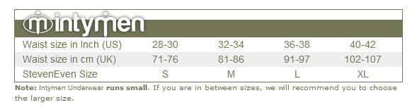 Size Matters (5/6)