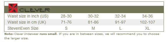 Size Matters (4/6)